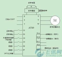 东元台安之A510应用于起重机械—浮吊
